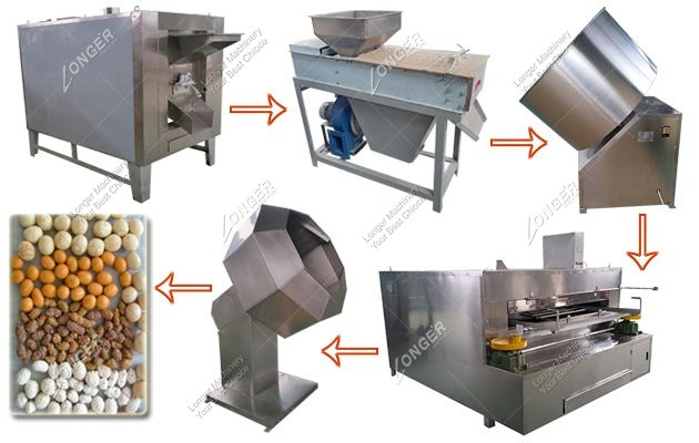 Sugar Coated Peanut Making Machine|Honey Coated Peanut Production Line